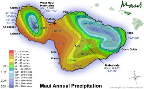 weather pattern in hawaii maui weather
