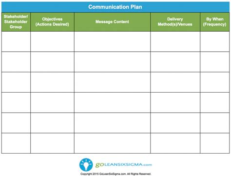 communication plan template communication plan template exle