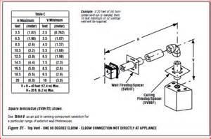 lp gas fireplace direct vent technical question