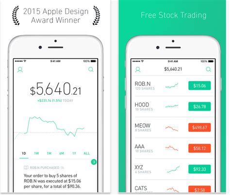 best stock apps best mobile apps to supplement trading stockstotrade