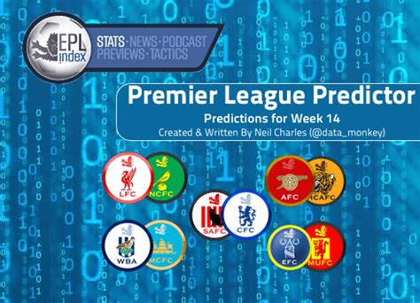 epl big 6 prediction model wk 14 forecasts arsenal liverpool