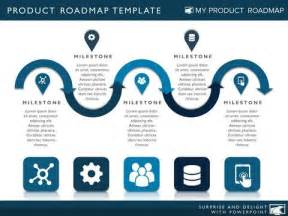 product timeline template as 20 melhores ideias de project timeline template no