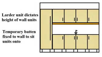 Kitchen Wall Cabinets Height A Larder Cabinet May Govern The Height Of Your Wall Cabinets
