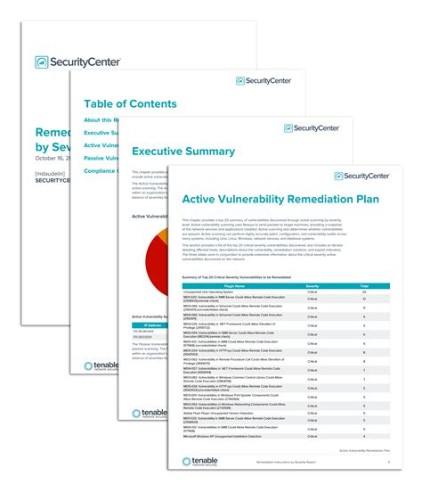 remediation plan template vulnerability remediation plan template plan template