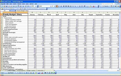 business p l template p l spreadsheet template spreadsheet templates for busines