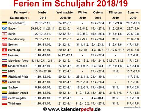 Kalender 2018 Schulferien Deutschland Ferien Im Schuljahr 2018 19 In Deutschland Alle Bundesl 228 Nder