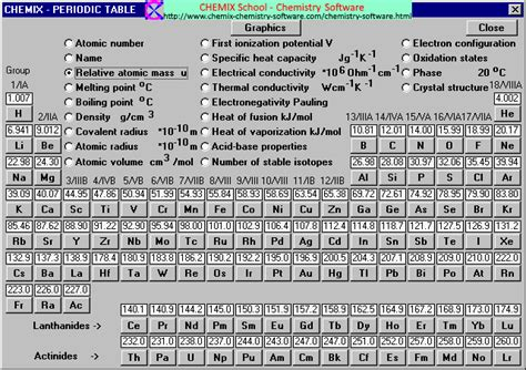 periodic table with atomic mass atomic mass table