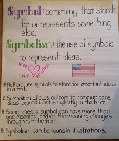 Symbolism In Poetry Essay by Symbolism Anchor Chart Teaching Classroom Anchor Charts Chart And School