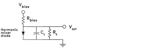 bias diode resistance fast risetime