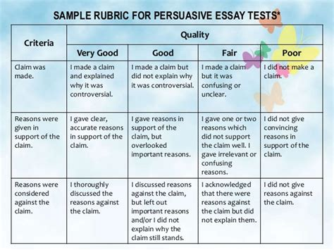 Questions For Essays by Essay Questions Rubric