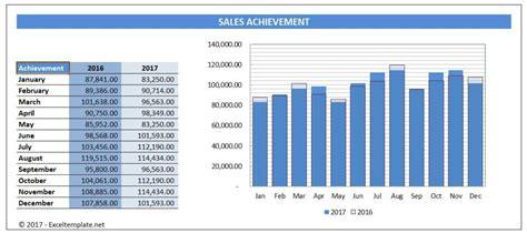 Simple Sales Chart Excel Templates Comparison Chart Template Excel