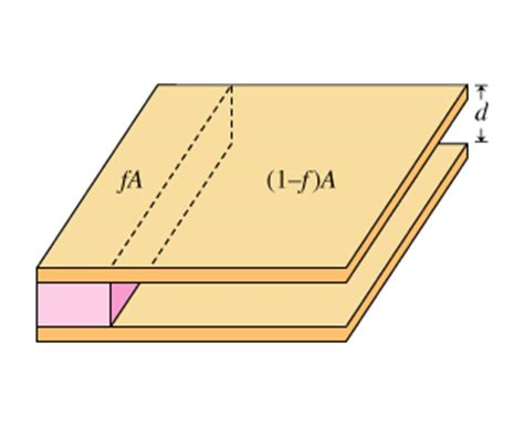 capacitor with partial dielectric mastering physics 301 moved permanently