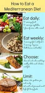 mediterranean diet food recipies