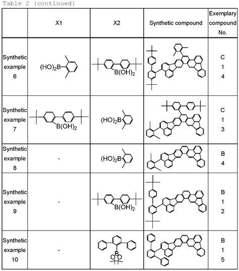 exle of organic compound patent wo2011102102a1 novel organic compound and organic