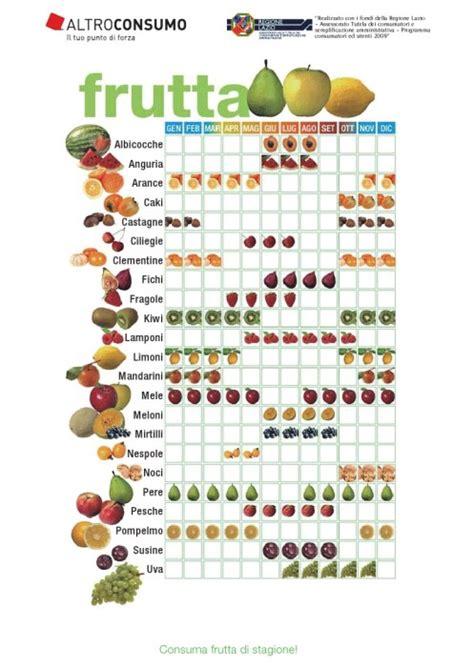 alimentazione per dieta 1200 calorie dieta da 1200 calorie per perdere 5 kg in un mese