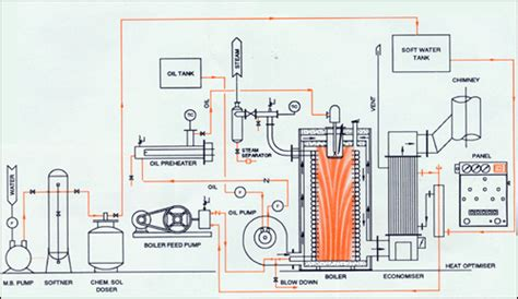 weil mclain steam boiler piping schematic get free image