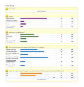 survey results template 10 survey report templates free sle exle format