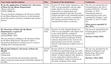 hra 1998 section 6 house of lords constitution sixth report