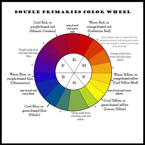 250 best images about color mixing charts on colour chart wheels and primary colors