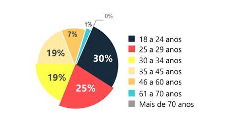 hängematte brasil h 225 726 712 pessoas presas no brasil minist 233 da justi 231 a