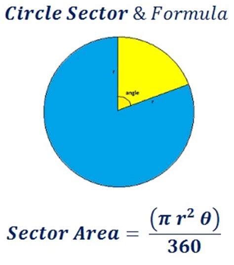 calculate circle sector area
