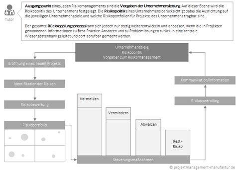 risikoanalyse im projektmanagement mit beispiel und