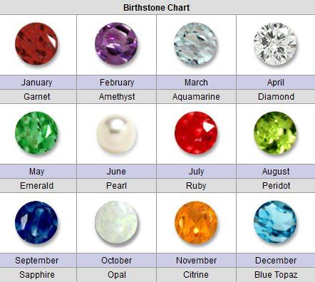 what is june birthstone color october birthstone flower gemstone huggie earrings 925