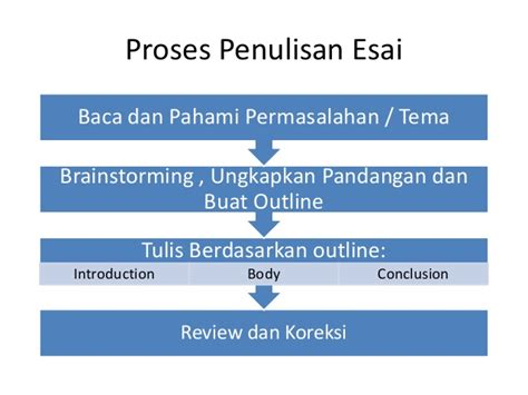 format penulisan esai chem 6a lecture 15 chapter 8 oneclass contoh tulisan