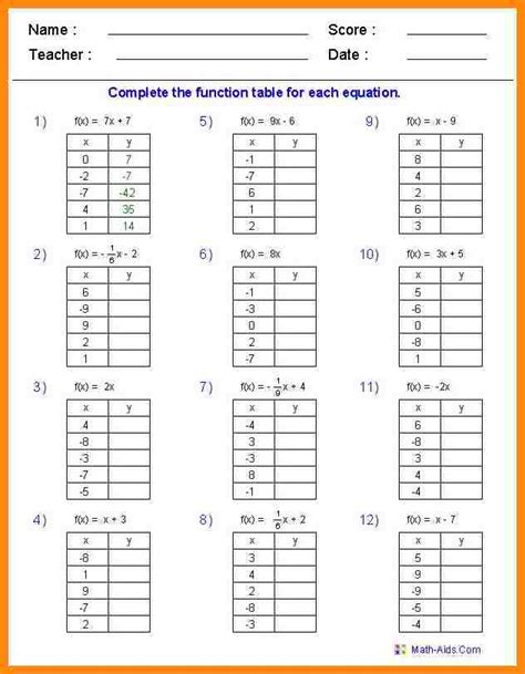 slope from a table worksheet complete the function table for each equation answer key
