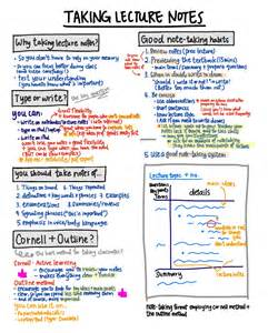how to better in school not only note taking ideas but i like the way this