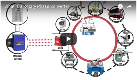 ronk phase converter wiring diagram static phase converter