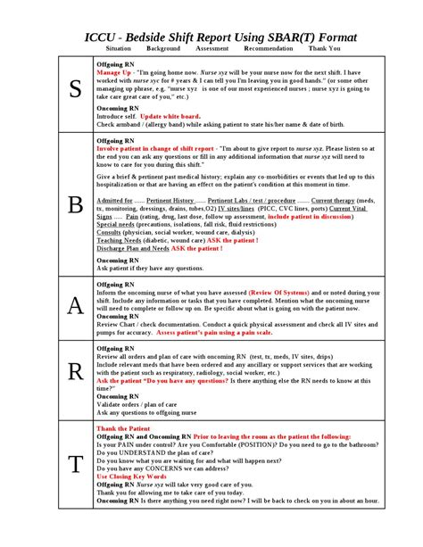 Ccu Bedside Shift Report Template By Ian Saludares Issuu End Of Shift Nursing Report Template