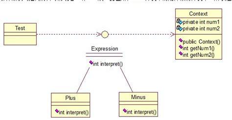 design pattern in java wiki 常见设计模式 java 专题合集 极客学院wiki