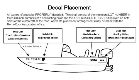 2014 boating information romerock association - Wisconsin Boat Registration Decal Placement