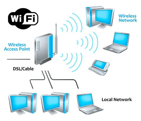 network diagram software home area network wireless internet wiring and data cabling installation computer