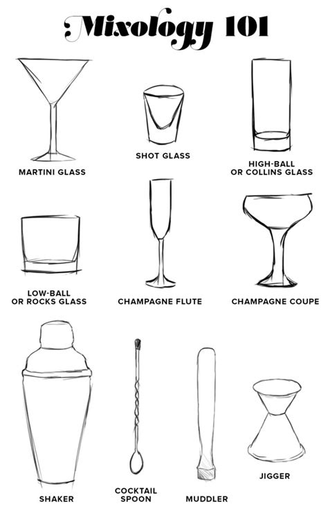 Mixology 101: A Glossary of Terms - Entertaining Idea of