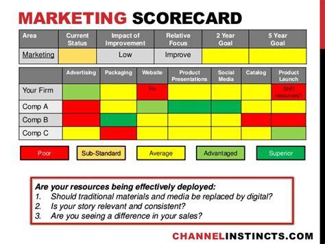 Marketing Scorecard Templates Pictures   Inspirational