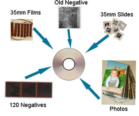 convert 120 negatives to digital convert 35mm negatives 35mm slides 120 films photos and