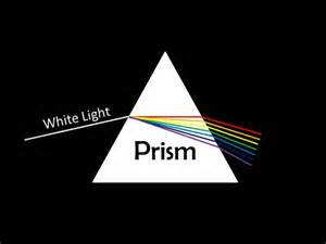 research the topic how does a prism create a rainbow part 1