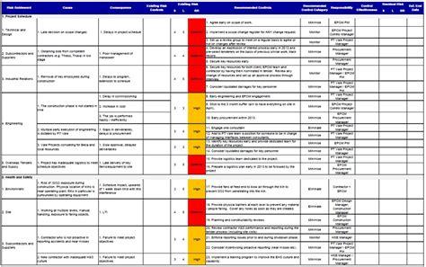 wsasdeveloping risk management plan  electric furnace rebuild project soroako aace