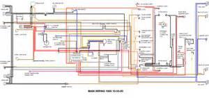 Mattsoldcars com technical information