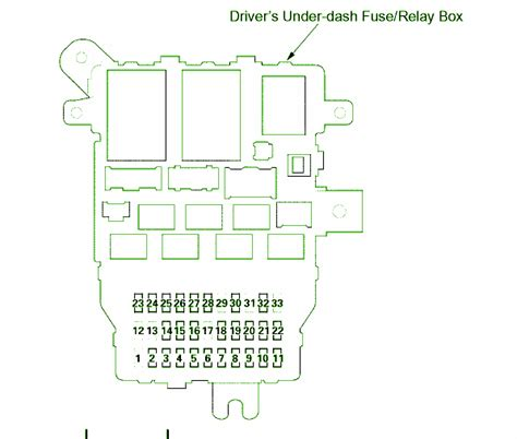 2006 acura rl 3 5 fuse box diagram circuit wiring diagrams