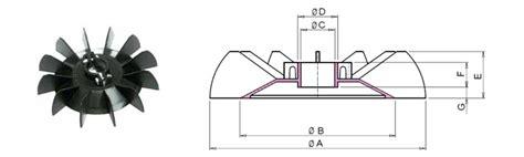 electric motor fan plastic pl series cl plastic motor fan plw engineering