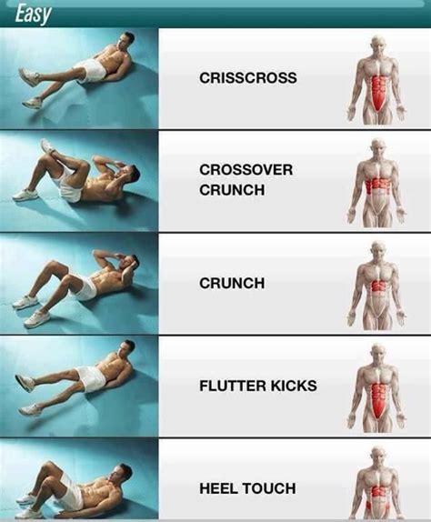 here is a great diagram of different workouts you do that workout different groups