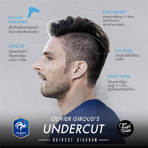 mens haircuts diagrams ช างกร อย ไหน quot 14 ส ดยอดทรงผมน กบอล ย โร2016 quot แปะไว