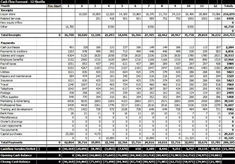 12 month income statement template free liquor store business plan template and tools to help