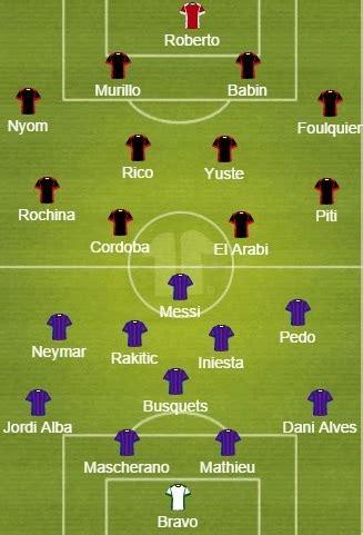 theme line barcelona barcelona v granada team news tactics lineups and