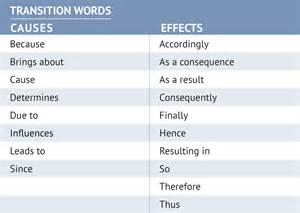 Transition Words For Cause And Effect Essays by Unv 100 Chapter Eight Explaining Causes And Effects