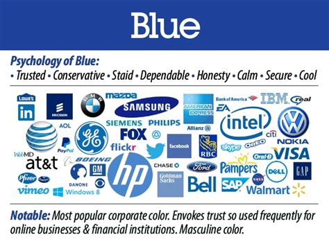 boat brands starting with n blue psychologyofblue trusted conservative staid