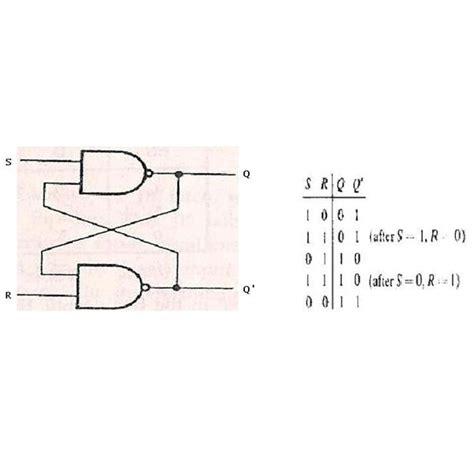 flip flop logic diagram d flip flop logic diagram wiring diagrams wiring diagram